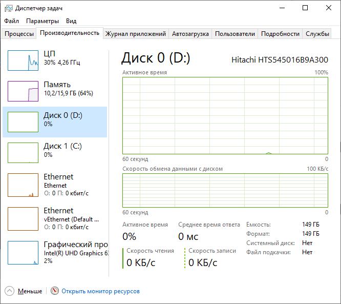 Как включить отображение дисков в диспетчере задач (Taskmgr)