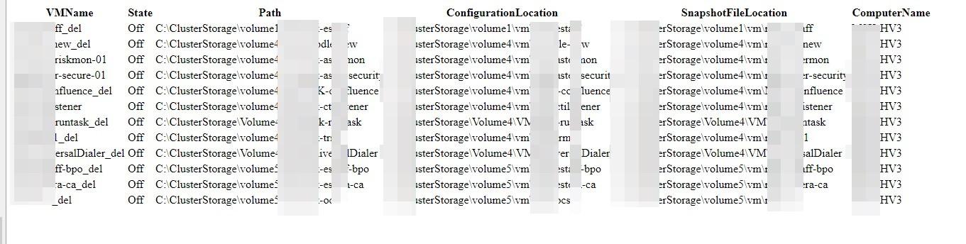 Как посмотреть состояние виртуалок hyper-v и где лежат их файлы с помощью powershell