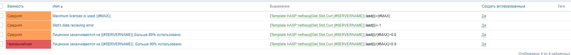 Как мониторить ключи hasp на сервере 1с. Мониторим с помощью zabbix hasp ключи.